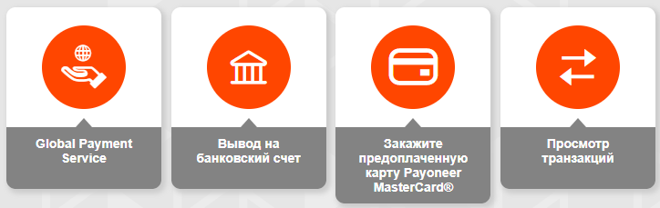 Регистрация аккаунта Payoneer