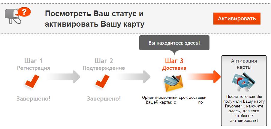 Статус и активация карты Payoneer.